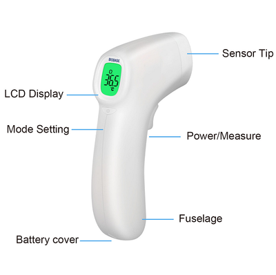 CE Certified Digital Non Contacting Infrared Thermometer